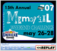 15th Annual Mile Hi Memorial Weekend Challenge, Loveland, CO - May 26-28, 2018